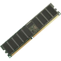 MEM-2900-1GB=