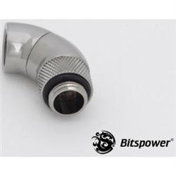 BP-BS90R2